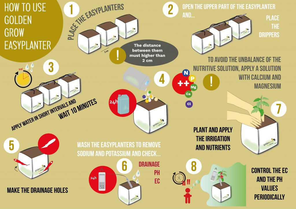 how to use coir bag